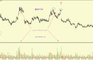 حجم معاملات سهام در بورس