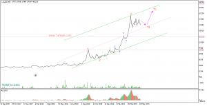 قهکمتDaily 3 300x154 - رشد باورنکردنی سهام قهکمت: 85 درصد رشد در کمتر از  4 ماه