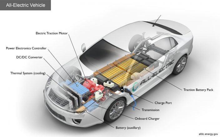 اجزای خودروی برقی