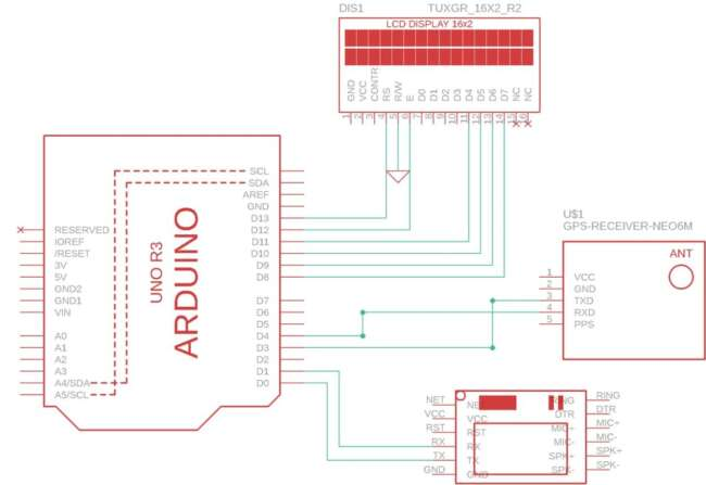 نحوه اتصال دو ماژول GSM و GPS به آردوینو