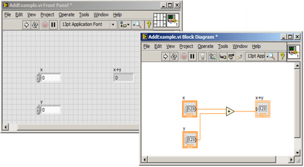 front panel and block diagram in labview
