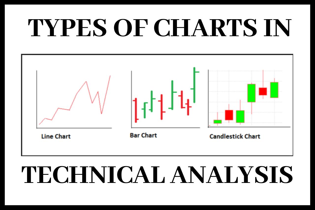 از انواع نمودار در تحلیل تکنیکال اطلاع دارید؟