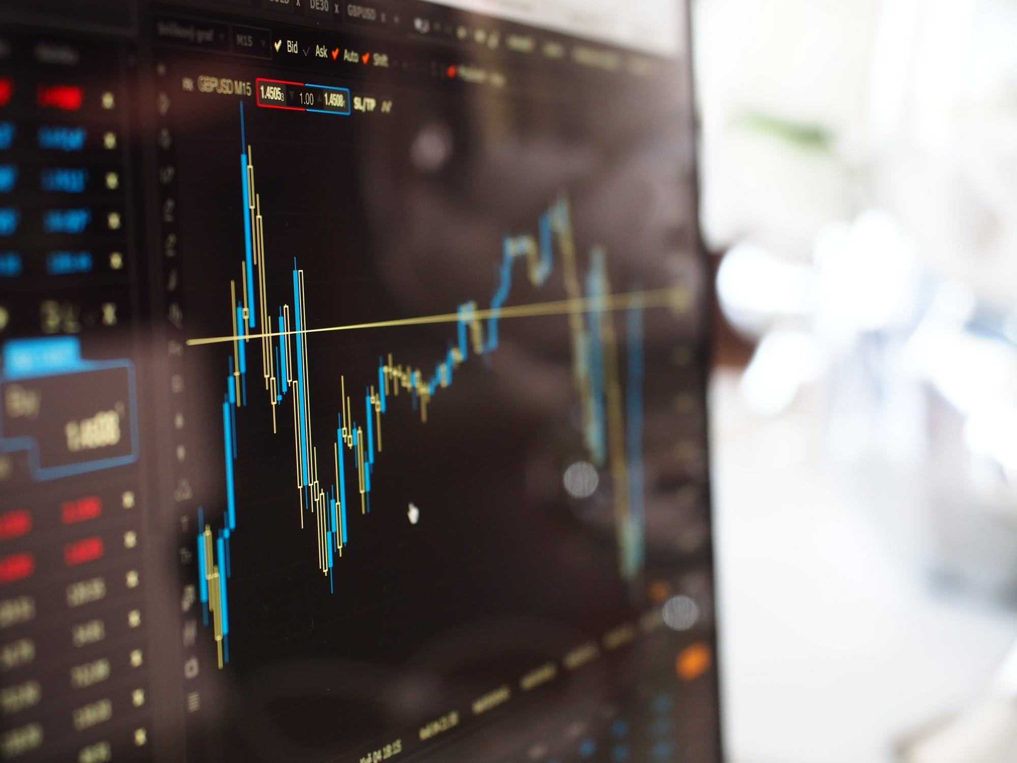 ویژگی های معامله در بازار فارکس