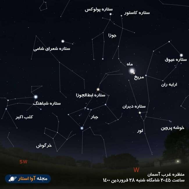 مقارنه ماه و مریخ در غروب امروز ایران