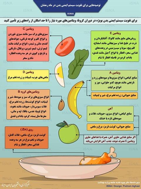 تقویت سیستم ایمنی بدن در ماه رمضان