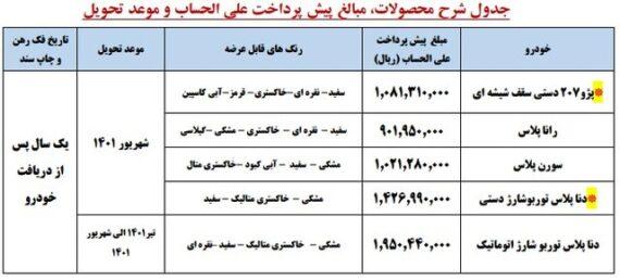 فروش یکساله ۵ محصول ایرانخودرو از امروز