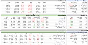 Screenshot 360 300x154 - گزارش بازار سهام : حرکت از منفی به مثبت، رشد بازار دوباره شروع شد؟!!!