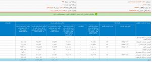 Screenshot 465 300x124 - تحلیل تکنیکال و بنیادی سهام تاپکیش ( تجارت الکترونیک پارسیان کیش )