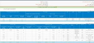 Screenshot 514 300x137 - تحلیل تکنیکال سهام وتوس (توسعه شهری توس گستر)