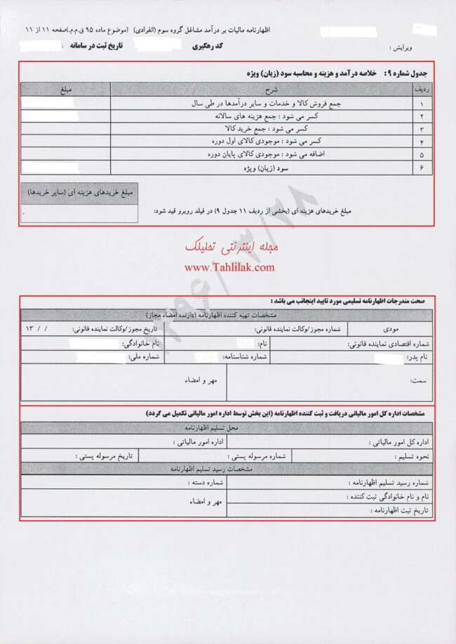 m11 - اظهارنامه مالیاتی – آشنایی با اظهارنامه مالیات بر درآمد مشاغل گروه سوم (صفحه پایانی)