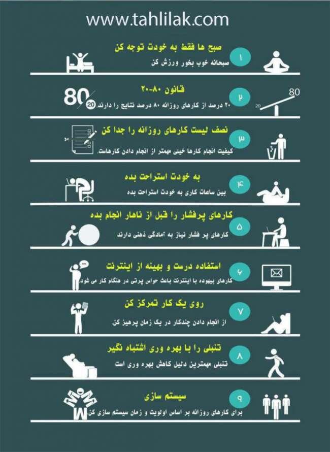 9 راهکار برای افزایش کارایی