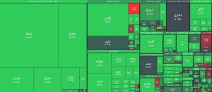 photo 2018 09 04 09 53 31 300x130 - گزارش بازار سهام : رشد 2725 واحدی، شاخص را به کانال 137 هزار برگرداند