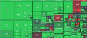 photo 2018 09 04 10 02 07 300x131 - گزارش بازار سهام : رشد 2725 واحدی، شاخص را به کانال 137 هزار برگرداند