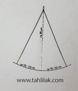 آموزش خیاطی به روش مولر - پیراهن