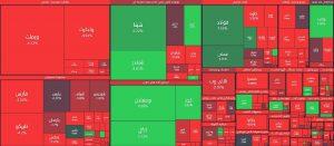 photo 2018 10 08 10 19 09 300x131 - گزارش بازار سهام : حرکت از منفی به مثبت، رشد بازار دوباره شروع شد؟!!!