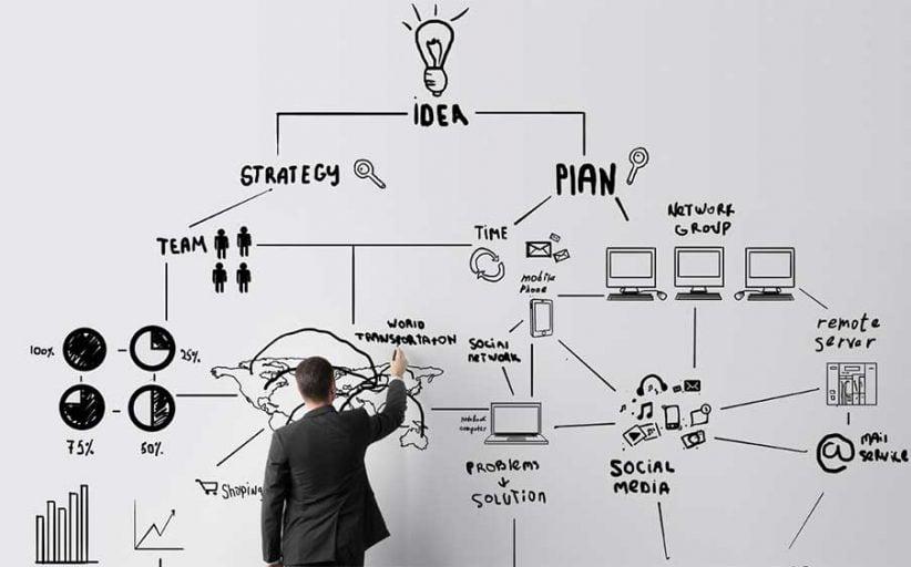 نکات ابتدایی برای راه اندازی یک استارتاپ موفق | قسمت اول